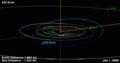 433-Eros-orbit.png