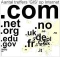 Aantal treffers GIS op internet zonder extra info.PNG