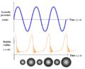 Acoustic pressure vs bubble radius.png