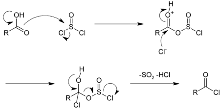 Action of thionyl chloride on carboxylic acid.png