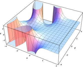 Airy function - Image: Airy Ai Imag Surface