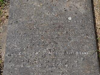 Alexander John Ellis - Monument detail, Kensal Green Cemetery