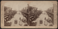 Along the noted Bowery, New York, U. S. A, from Robert N. Dennis collection of stereoscopic views.png