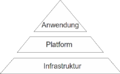 Architektur cloudcomputing - 2.png