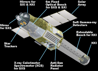 <i>Hitomi</i> (satellite) X-ray astronomy satellite launched on 17 February 2016