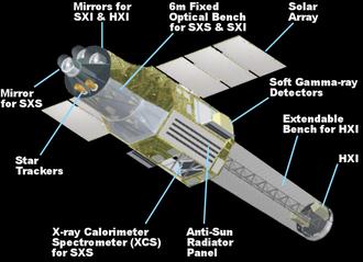 Hitomi (satellite) - Artist depiction of Hitomi