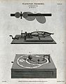 Astronomy; a mechanism for a model of planetary motion. Engr Wellcome V0024717.jpg