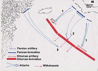 Battle of Yeghevārd - Image: Baghavard 2 0drg 01sdf