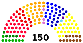Belgium Chamber of Representatives composition 27-09-11.svg