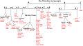 Biu-Mandara languages.jpg