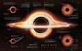 Black hole optics.png