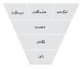 Bloom-kurdi.png