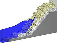 Breakwater Structure Wikipedia