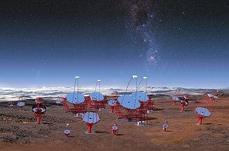 Cherenkov Telescope Array - Image illustrates all three classes of the telescopes planned.