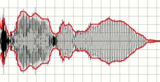 Timbre - A signal and its envelope marked with red