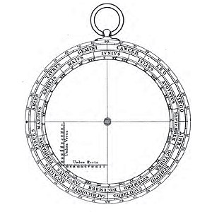 English words first attested in Chaucer -   Chaucer's Astrolabe