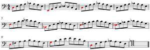 Chord rewrite rules - Image: Chord rewrite rules II