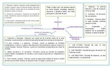 Propietario definici n ingl s y franc s arquitectura for Diccionario de arquitectura pdf