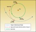 Diagram of NASA Deep Impact probe trajectory.png