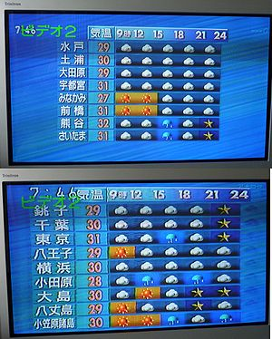 Digital television - Comparison of image quality between ISDB-T (top) and NTSC (bottom)