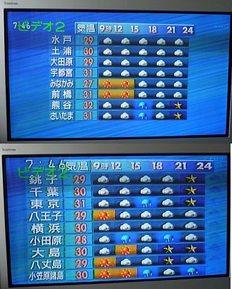 Digital television - Comparison of image quality between ISDB-T (1080i broadcast, top) and NTSC (480i transmission, bottom)