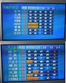 Digital & Analog TV screen quality comparison-1.jpg
