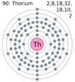 Electron shell 090 thorium.png