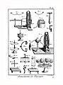 Encyclopédie méthodique - Planches, T8,Pl434-Amusemens-5-13.jpg