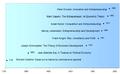 Entrepreneurship history.png