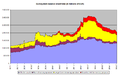 Eurosystem balance sheet total 2007 mid 2014.png