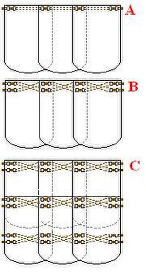 """Cataphract - Three examples of the various styles of interweaving and wire threading that were commonly employed in the creation of cataphract scale armor to form a stiffened, """"armored shell"""" with which to protect the horse."""