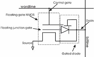 FJG RAM - Fig.2.An equivalent circuit schematic of an FJG memory cell.