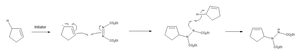 Ene reaction - Figure 5. Stepwise, free-radical pathway for the ene reaction