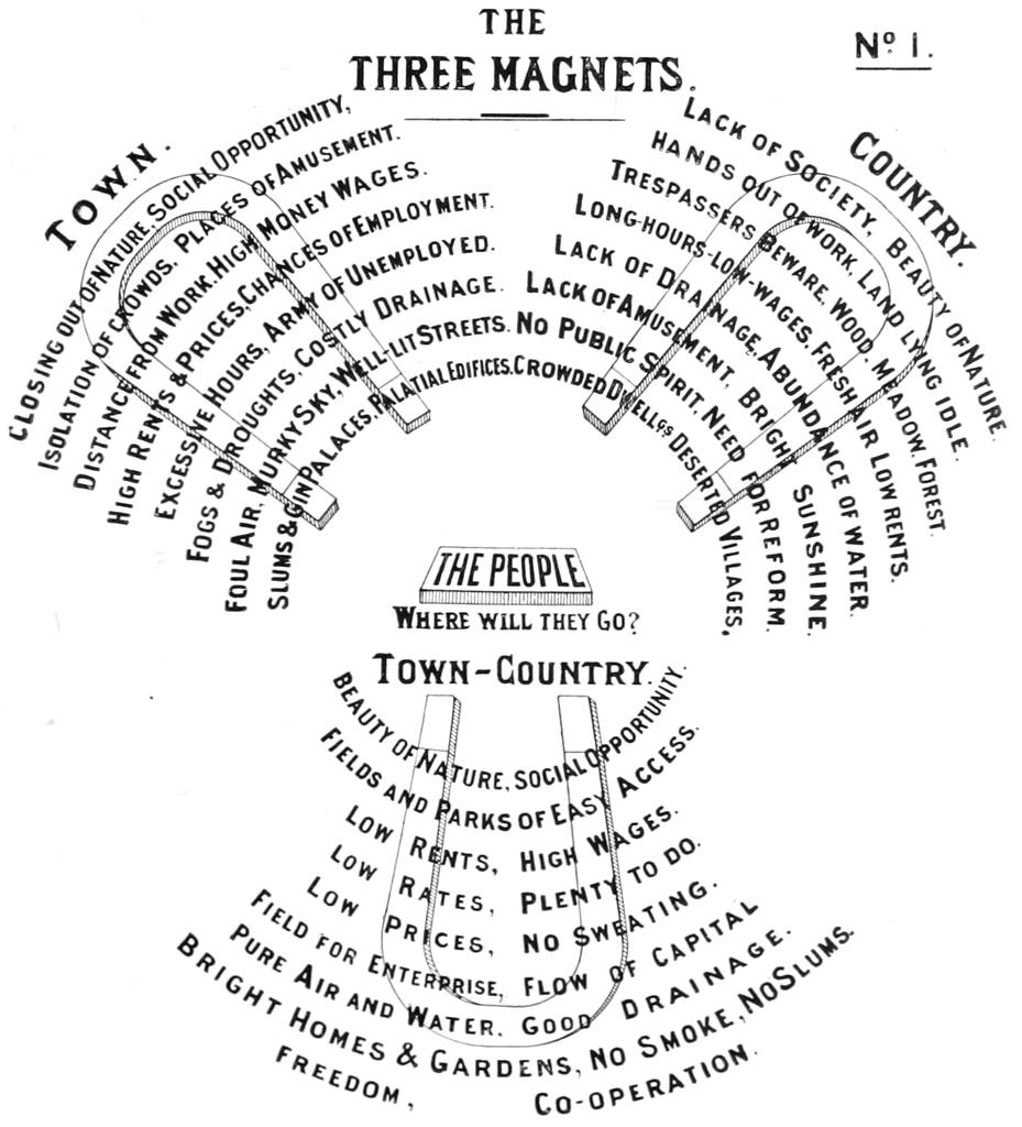 file garden cities of tomorrow no wikimedia commons
