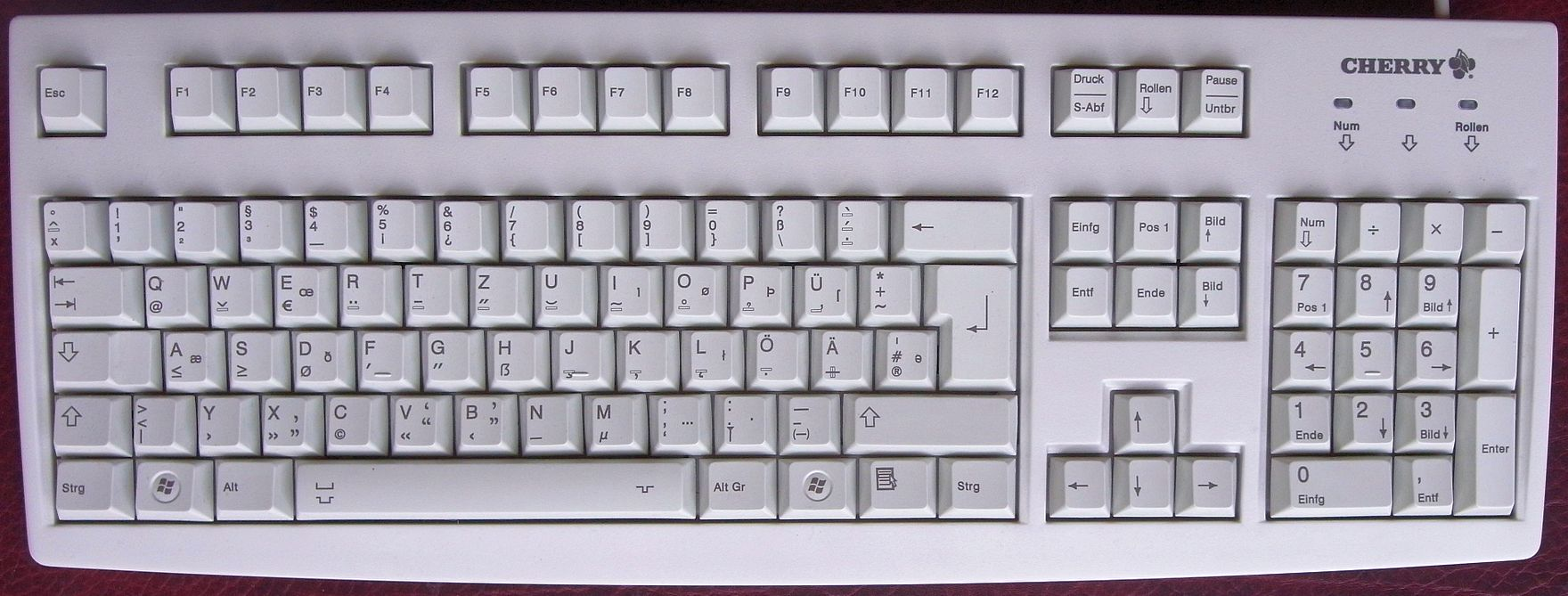 German Keyboard Layout Wikiwand
