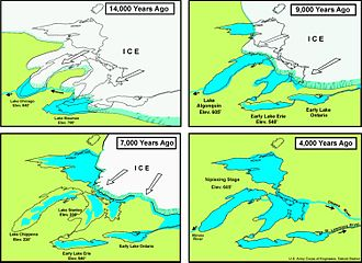 Proglacial lake - Stages of proglacial lakes in the region of the current North American Great Lakes.