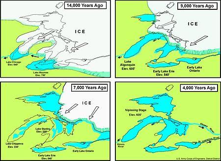Image result for coastline of Lake Erie after glacier