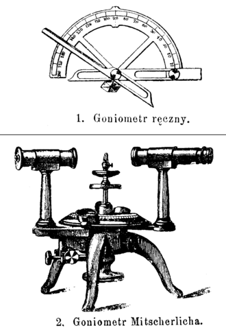 Goniometer - Manual (1), and Mitscherlich's optical (2) goniometers for use in crystallography, c. 1900