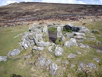 Historical climatology - One of Grimspound's hut circles