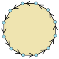 Gyrated dodecagon.png