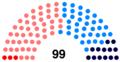 Haïti chambre des députés resultats 2011.png