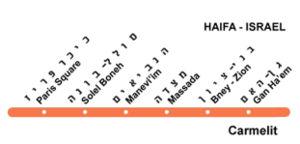 Carmelit - Carmelit route map