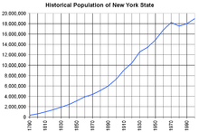 population movements within the united states between 1820 and 1900 The united states between 1860 and 1900 has occurred within the major parties rather than between population movements between 1820 and 1900.