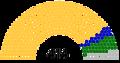 Hungary parliament 1875.png