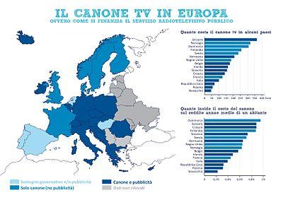 Canone televisivo in Italia