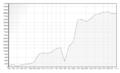 Kehl-Population-Stats.png