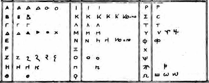 Kushan script