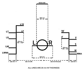 "Waterline - Lloyd's Register (""LR"") Load line mark and lines and timber load line mark and lines for power driven merchant vessels"