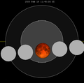 Lunar eclipse chart close-1505Feb18.png