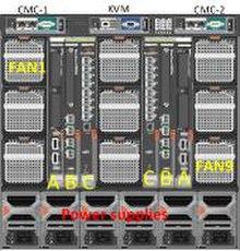 Dell Dimension 5150C Sigmatel HD Audio Treiber